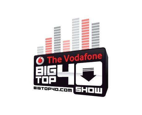 Vodafone Big Top 40 2014 Logo